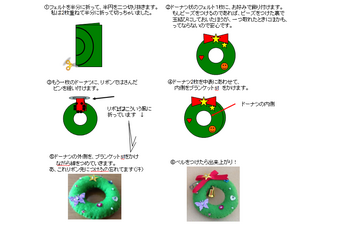ChristmasWreathの作り方.png